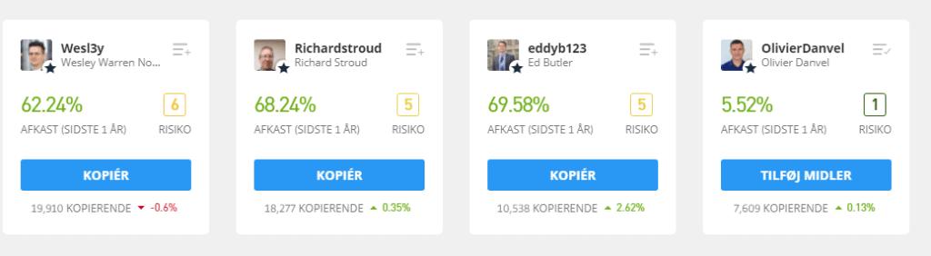 copytrading bedste investorer